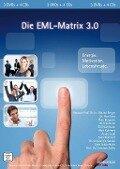 Die EML-Matrix 3.0 -