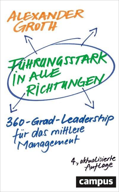 Führungsstark in alle Richtungen - Alexander Groth