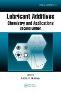 Lubricant Additives -
