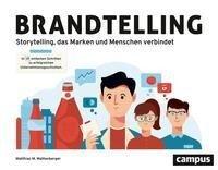 Brandtelling - Matthias M. Mattenberger