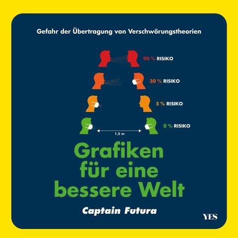 Grafiken für eine bessere Welt - Captain Futura