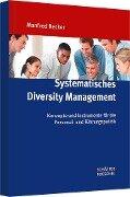 Systematisches Diversity Management - Manfred Becker